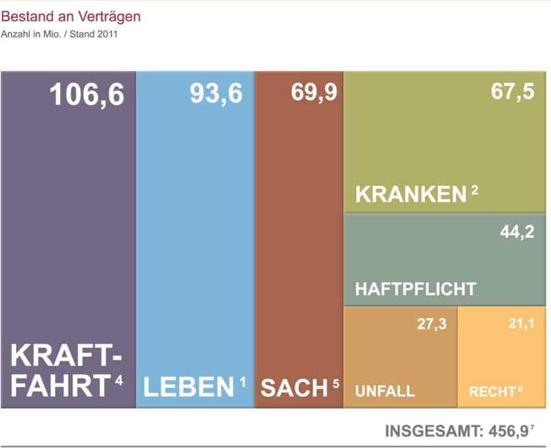 Musterbriefe Unfallversicherung : Unterversicherung der deutschen absicherung vom online